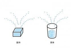 02.安定化二酸化塩素による除菌